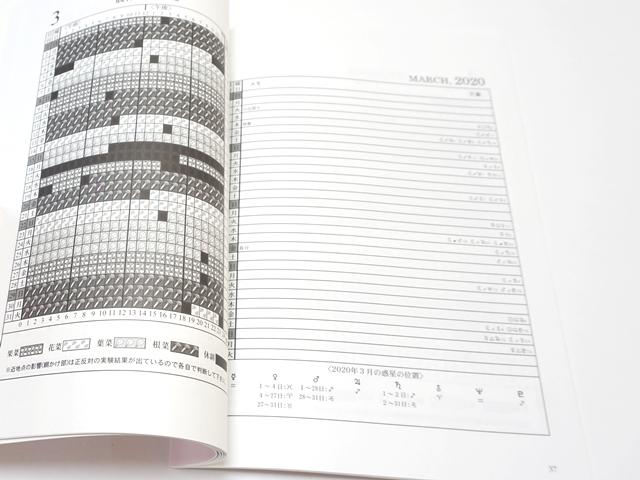 種まきカレンダー2020